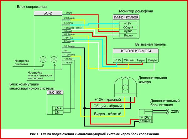Домофон с вызывной панелью схемы