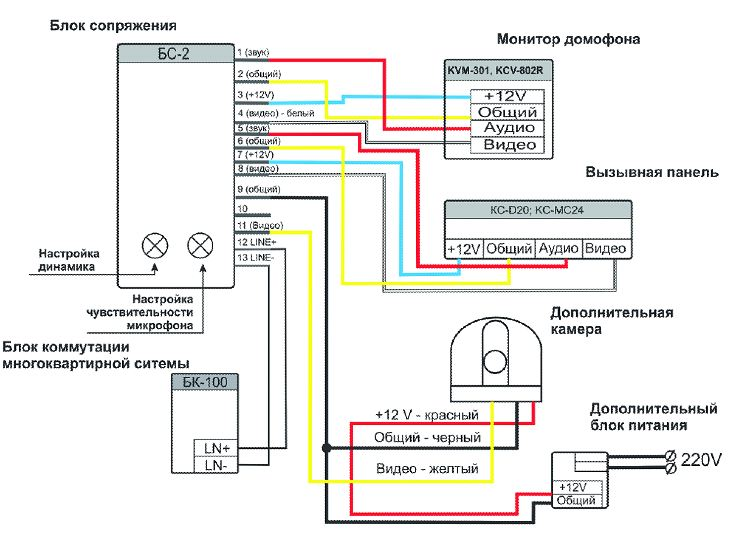 Схема подключения БС-2